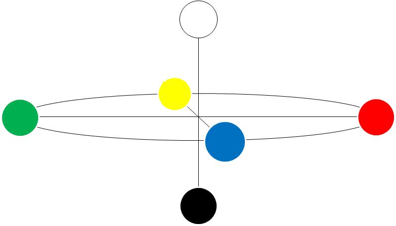 Was Farben bewirken | Hilbert-Schule für Argumentation