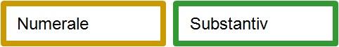 numerale-substantiv