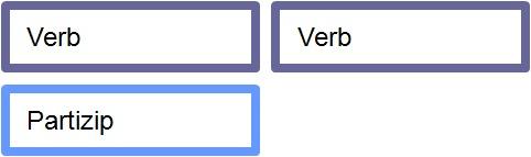 partizip-verb